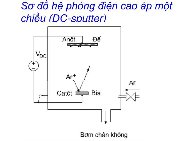 Sơ đồ hệ phóng điện cao áp một chiều (DC-sputter)
