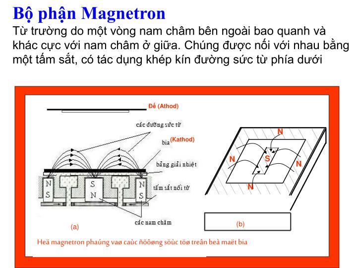 Bộ phận Magnetron