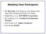 modeling team participants