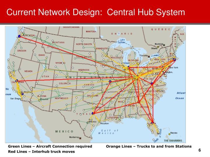 Current Network Design:  Central Hub System