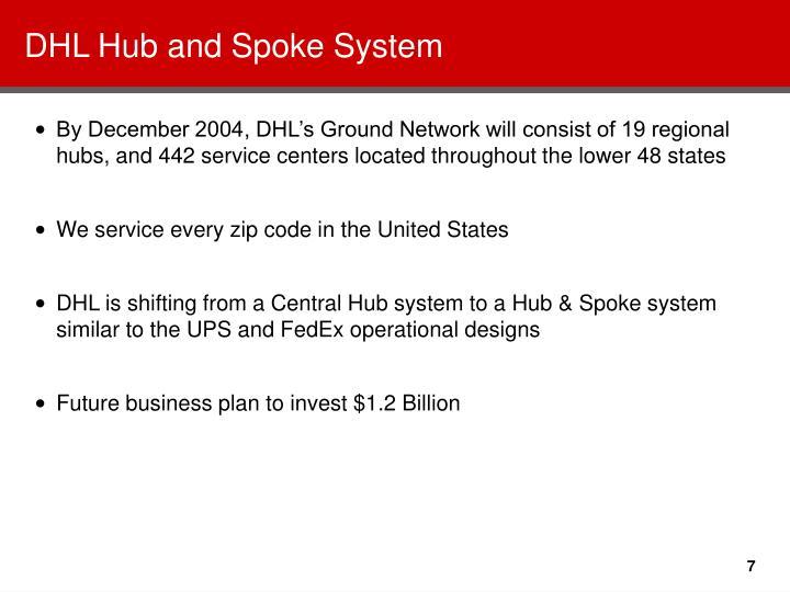 DHL Hub and Spoke System