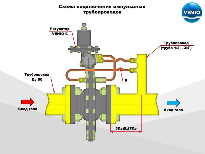 импульсные трубки для регуляторов давления газа