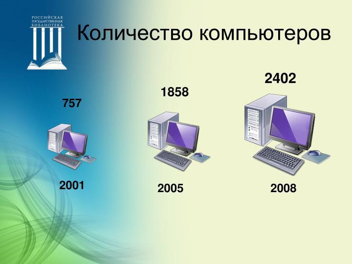 Количество компьютеров