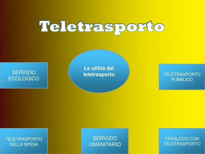 Le utilità del teletrasporto