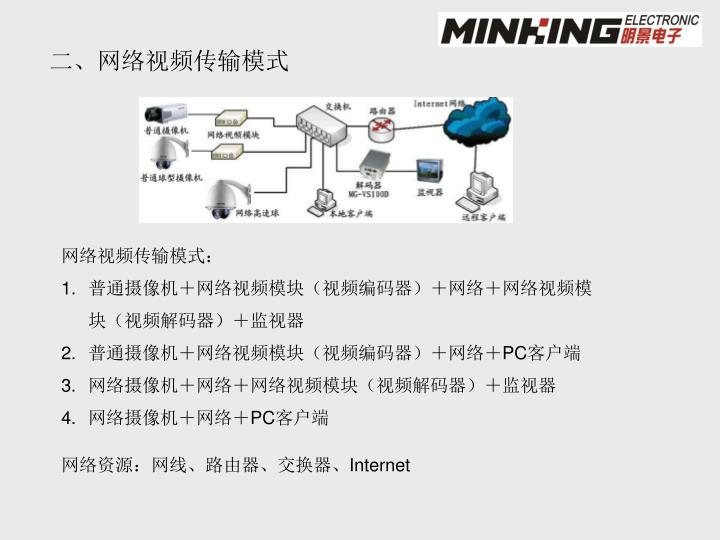 二、网络视频传输模式