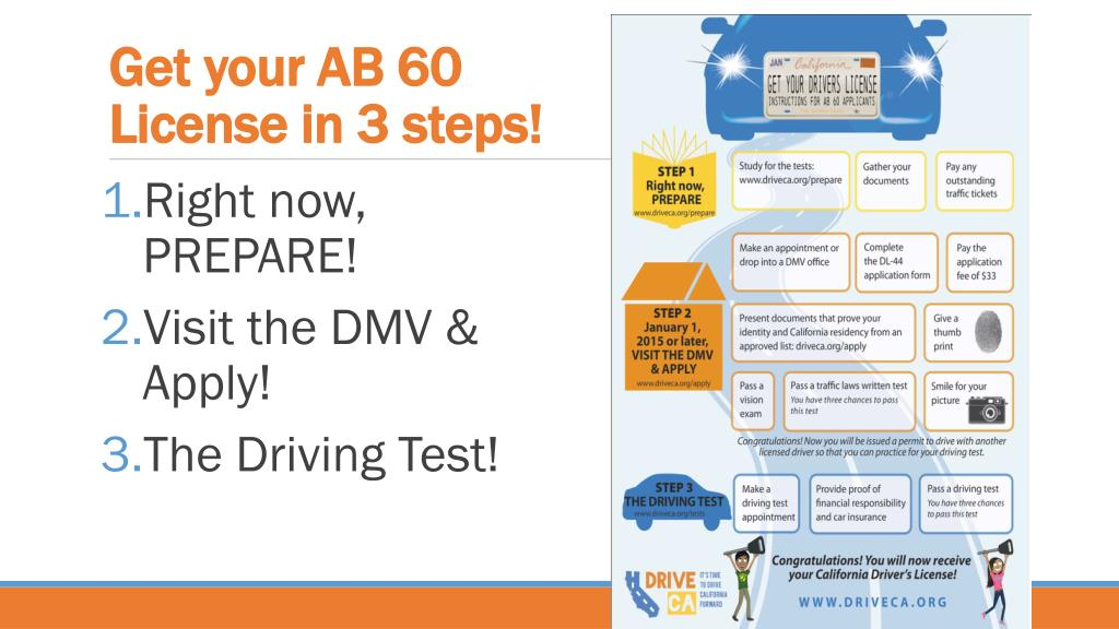 PPT - AB 60 Driver's License PowerPoint Presentation - ID:5243637