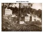 murree brewery 1864