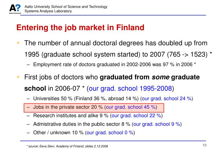 Entering the job market in Finland