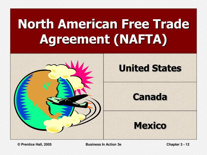 an overview of nafta the north american free trade agreement The north american free trade agreement or nafta is an agreement signed by the governments of canada, mexico, and the united states, creating a trilateral trade bloc.