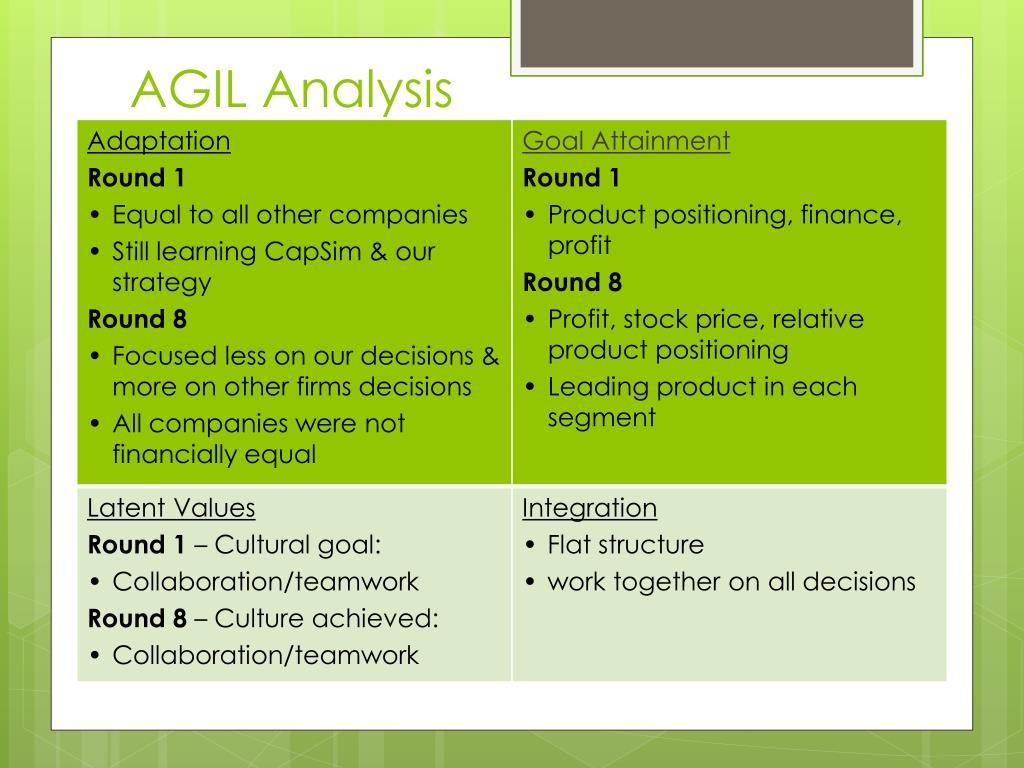 PPT - CapSim Final Report Team Digby PowerPoint Presentation