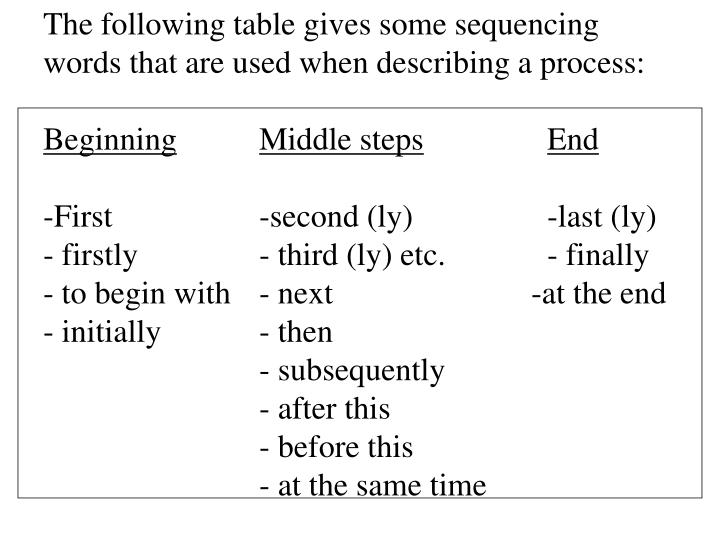 The following table gives some sequencing words that are used when describing a process: