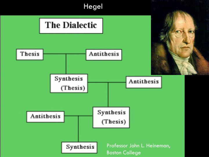 hegel and antithesis Thesis antithesis synthesis often attributed to the philosophers hegel or marx, these terms have been used to describe the development of reasoning about evidence.
