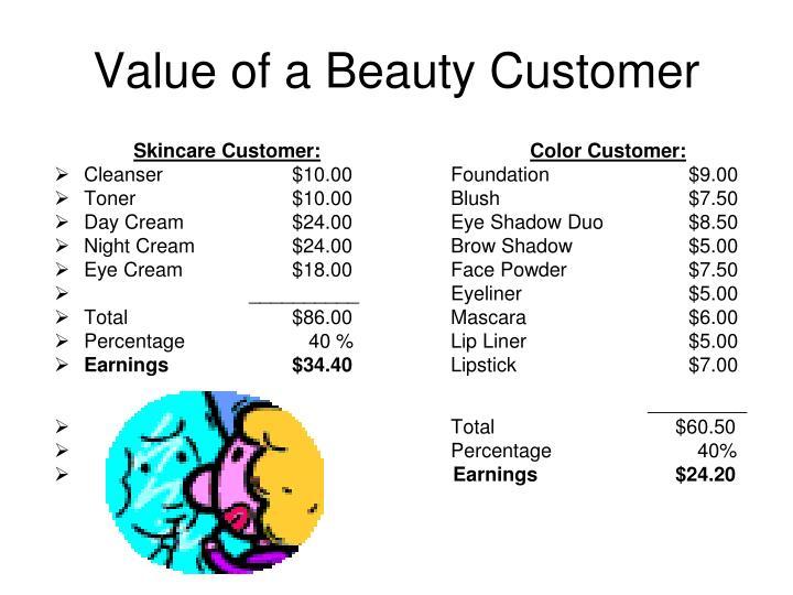 Value of a beauty customer