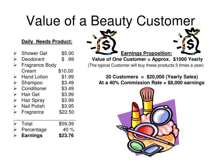 Value of a beauty customer1