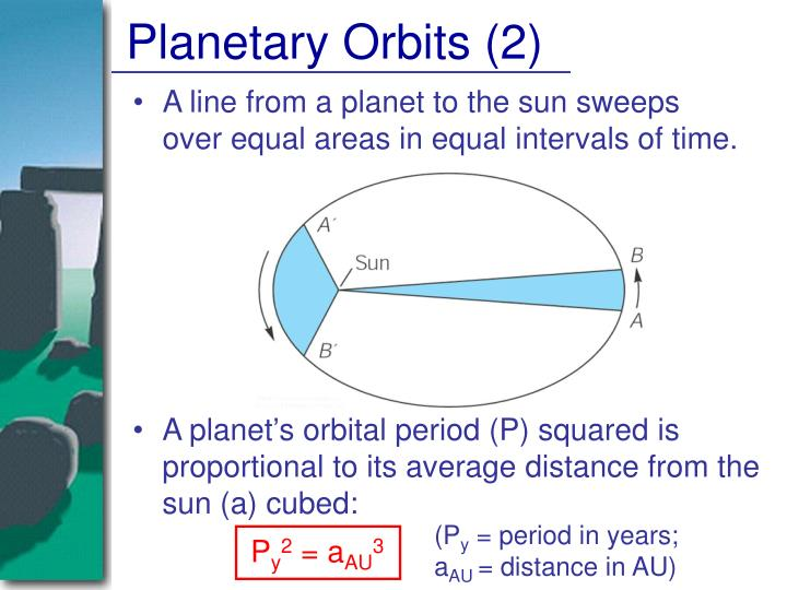 Planetary Orbits (2)