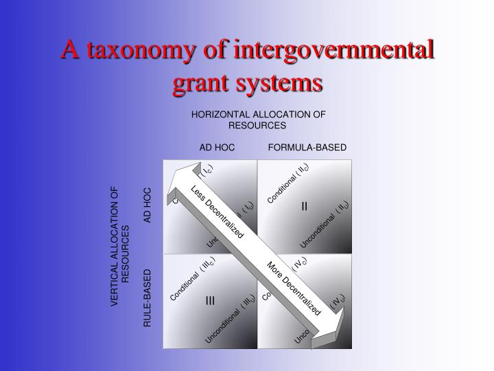 A taxonomy of intergovernmental grant systems