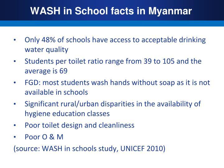 Wash in school facts in myanmar