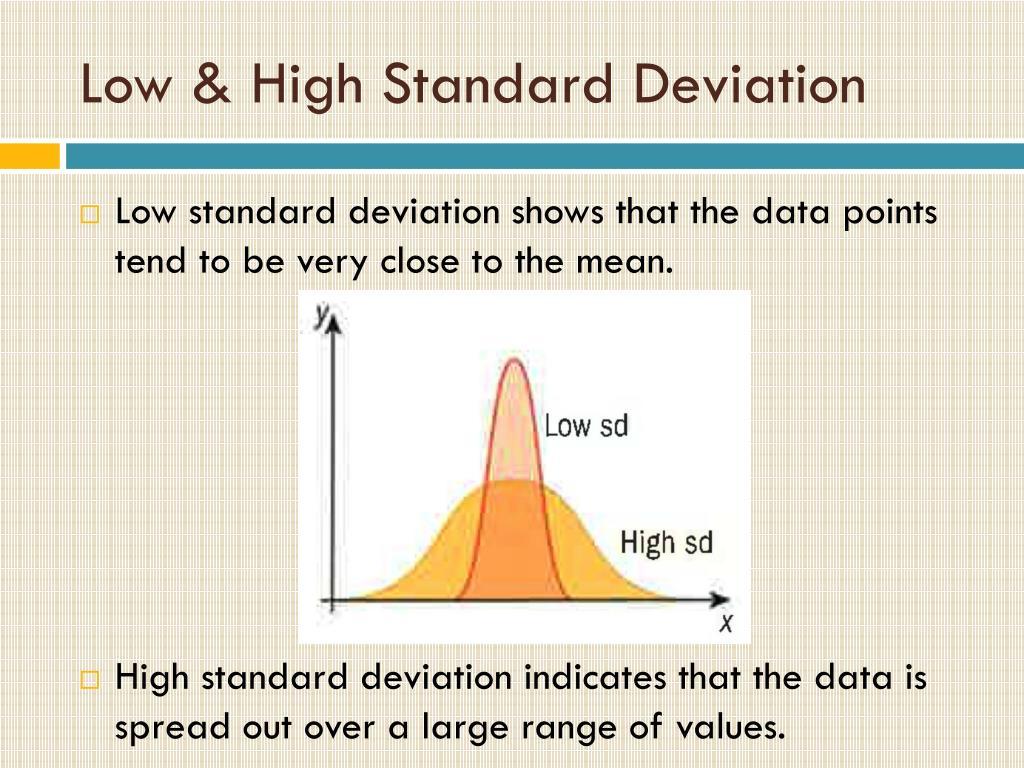 Low standard deviation