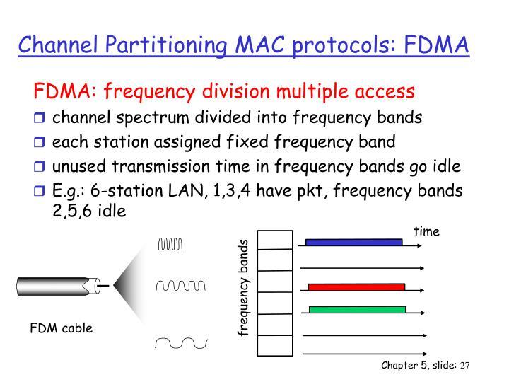 Channel Partitioning MAC protocols: FDMA