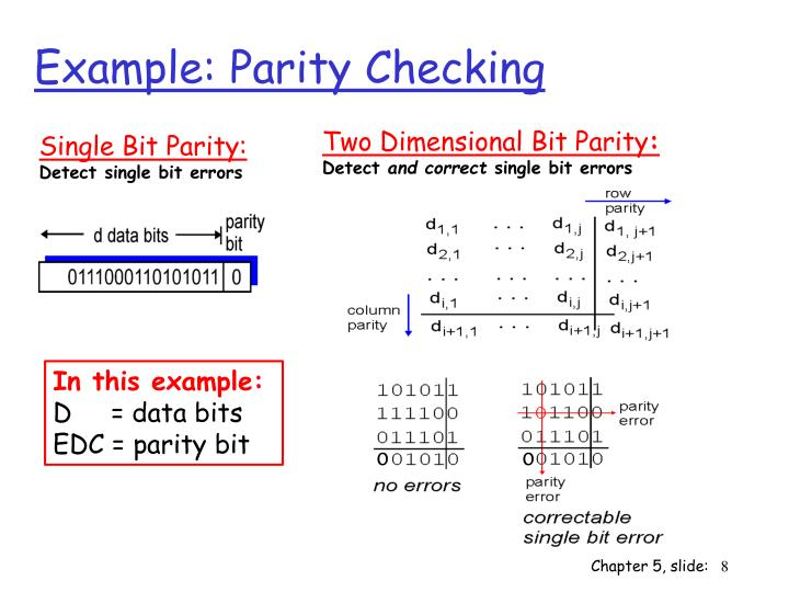 Example: Parity Checking