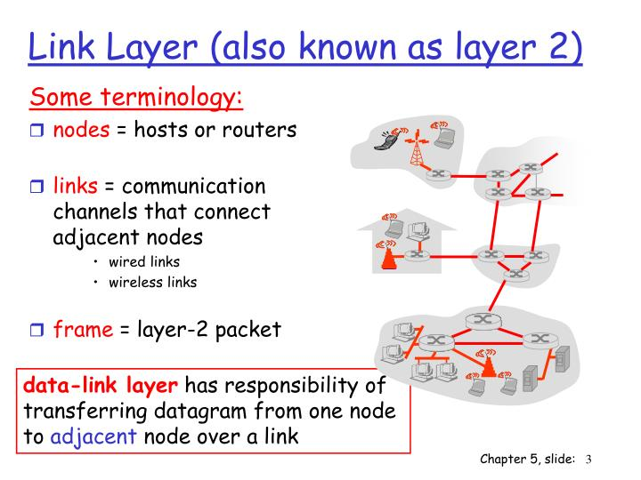 Link layer also known as layer 2