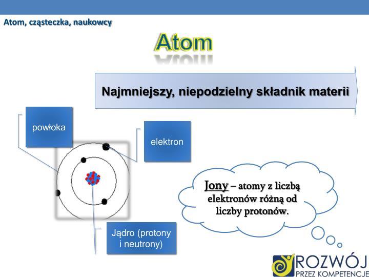 Atom, cząsteczka, naukowcy