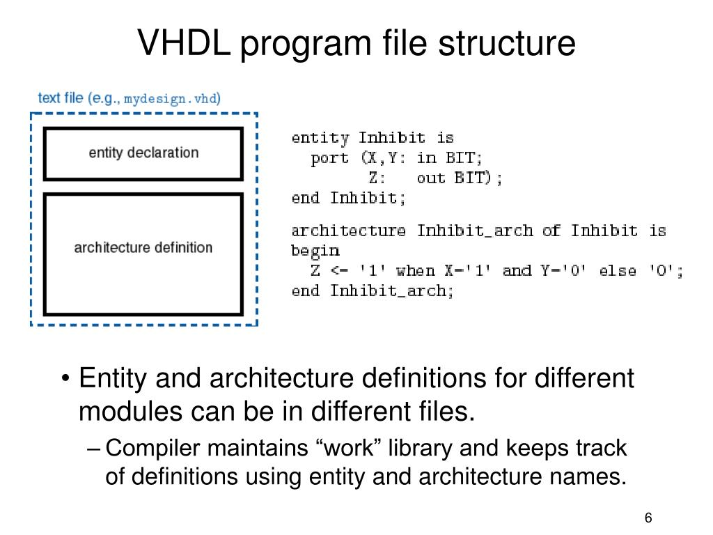 PPT - DIGITAL DESIGN I DR M  MAROUF INTRODUCTION TO VHDL PowerPoint