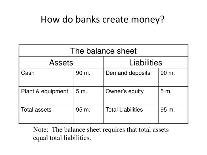 inflation and real money balance A summary of interest rates in 's money has the money, inflation tends to reduce the real real value of the balance due real vs nominal interest rates.