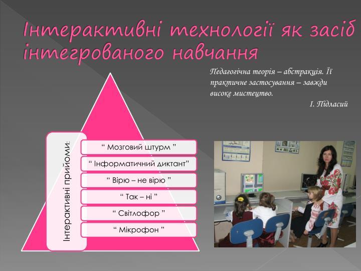 Інтерактивні технології як засіб інтегрованого навчання