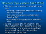 research topic analysis 2001 2005