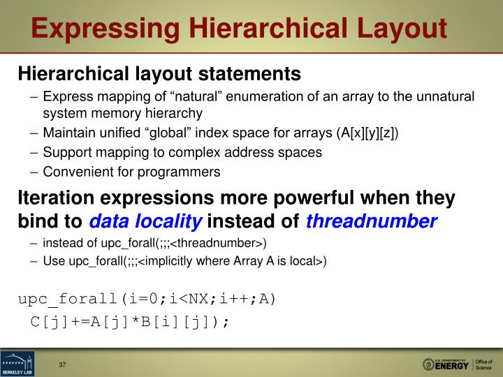 Expressing Hierarchical Layout