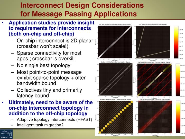 Interconnect Design Considerations