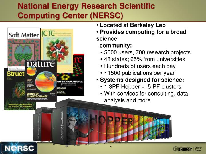 National energy research scientific computing center nersc