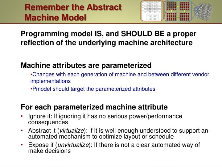 Remember the Abstract Machine Model