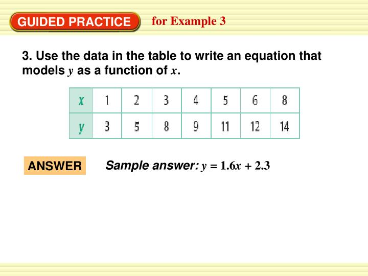 3. Use the data in the table to write an equation that models