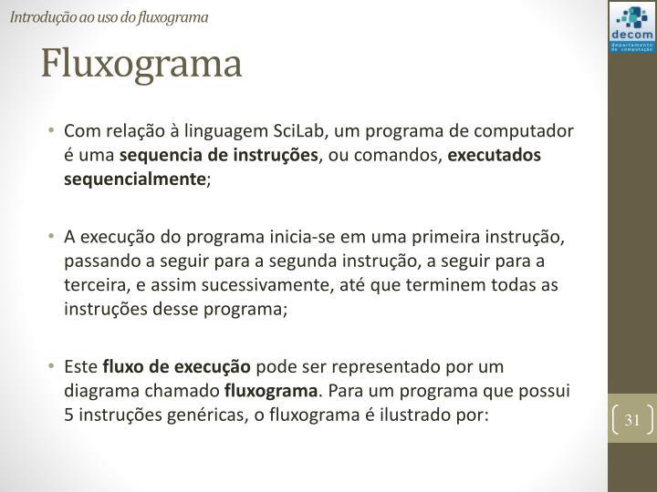 Introdução ao uso do fluxograma