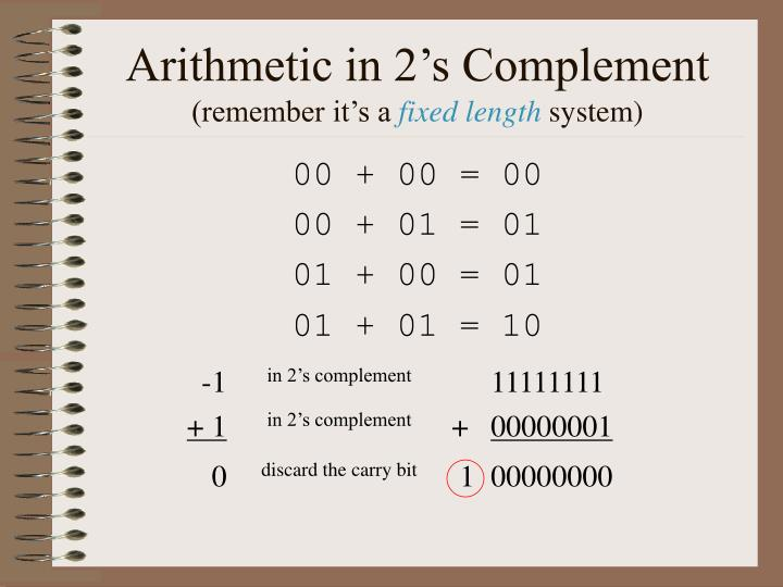 Arithmetic in 2's Complement