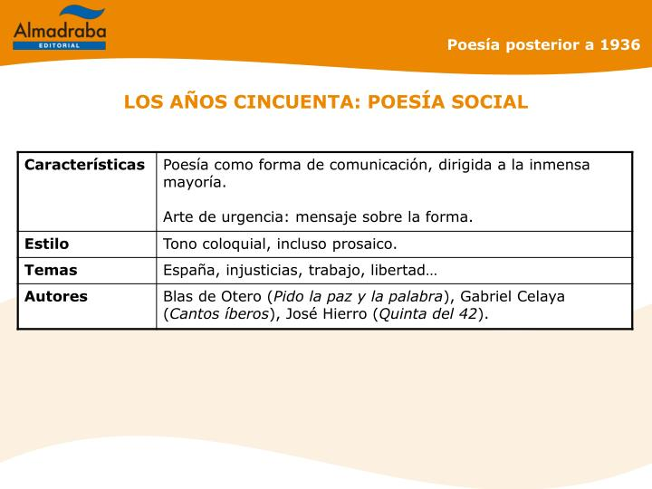 LOS AÑOS CINCUENTA: POESÍA SOCIAL