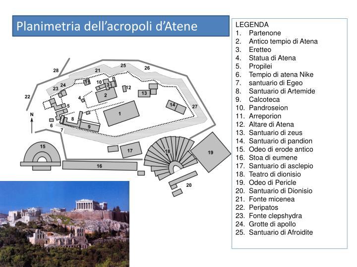 Planimetria dell'acropoli d'Atene