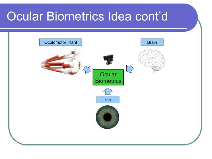 Ocular Biometrics Idea cont'd