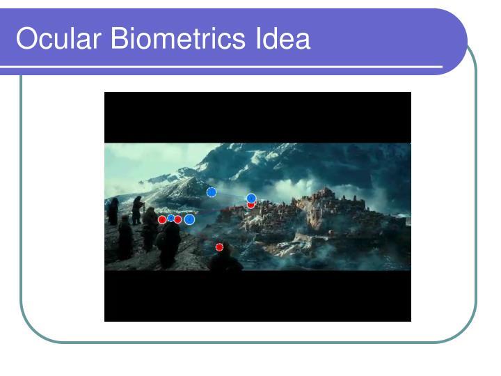 Ocular Biometrics Idea