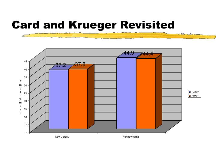Card and Krueger Revisited
