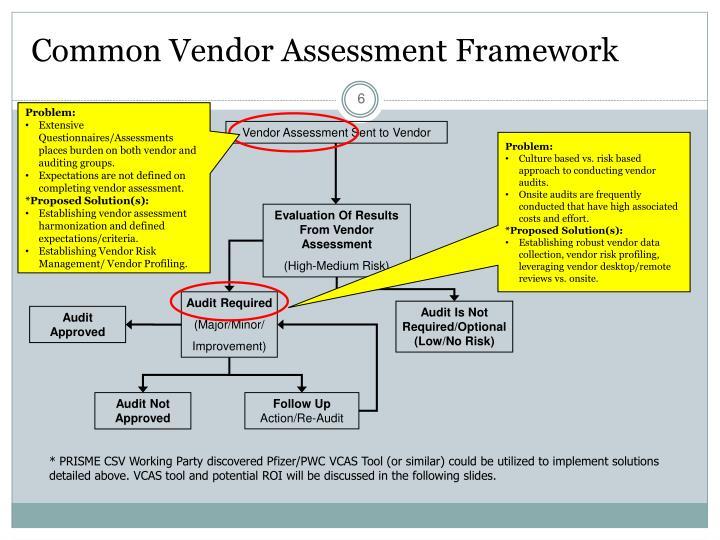 Common Vendor Assessment Framework