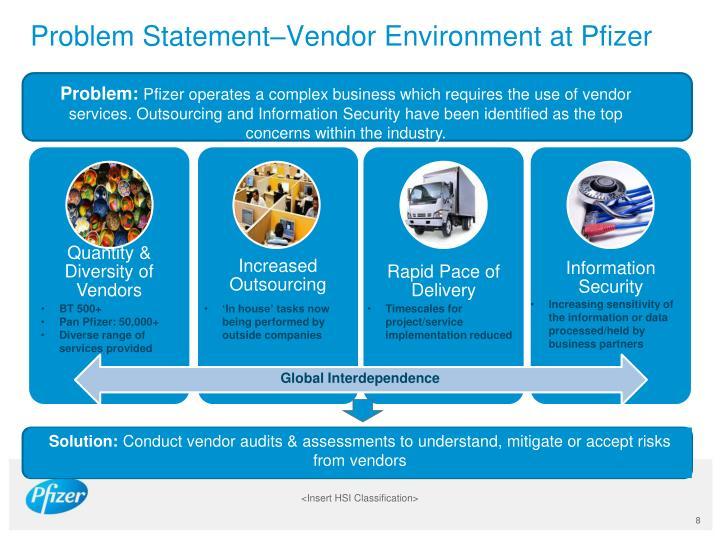 Problem Statement–Vendor Environment at Pfizer