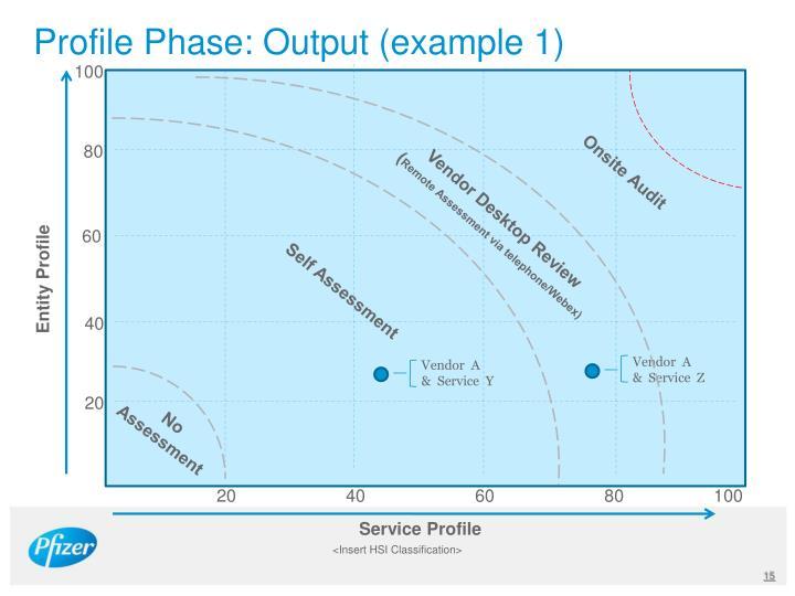 Profile Phase: Output (example 1)