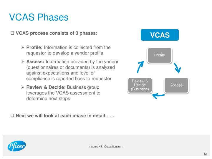 VCAS Phases