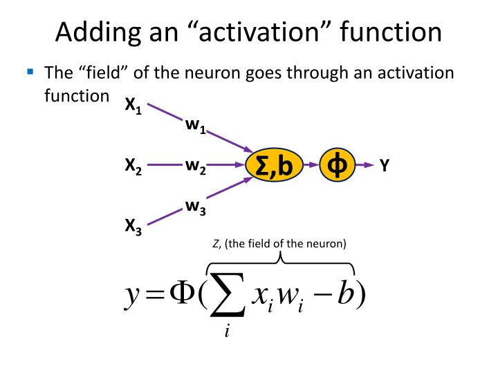 "Adding an ""activation"" function"