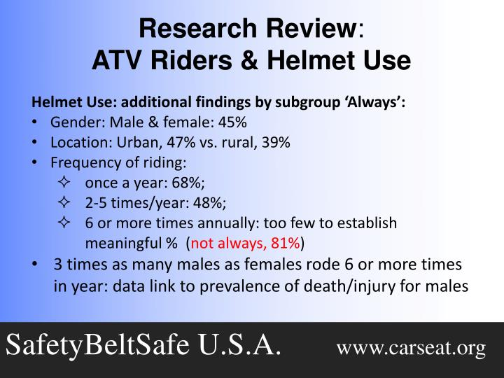 Helmet Use: additional findings by