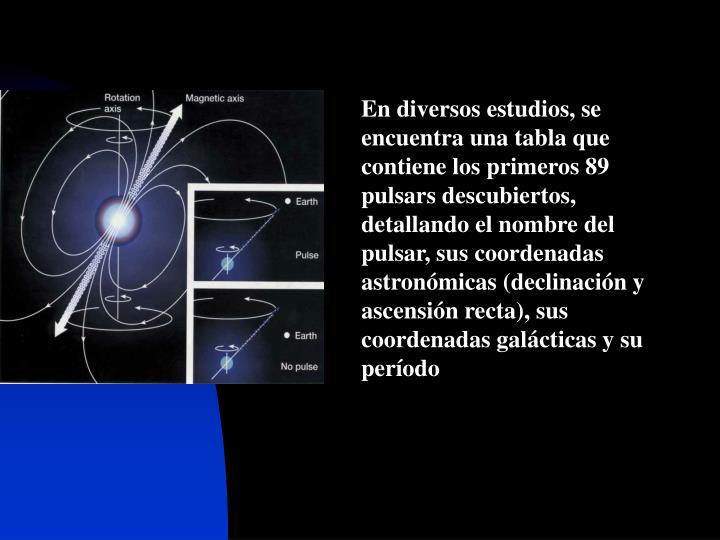 En diversos estudios, se encuentra una tabla que contiene los primeros 89 pulsars descubiertos, detallando el nombre del pulsar, sus coordenadas astronómicas (declinaci