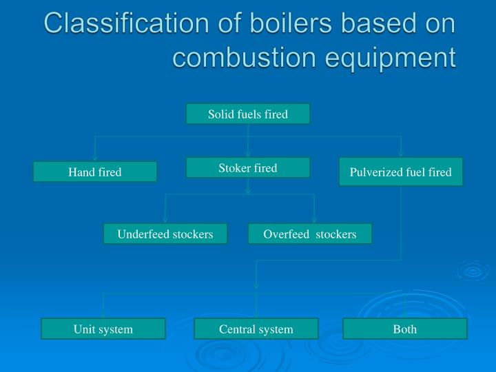 Classification of boilers based on combustion equipment